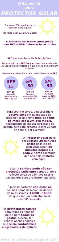 "Infográfico ""O Essencial Sobre Protector Solar"""